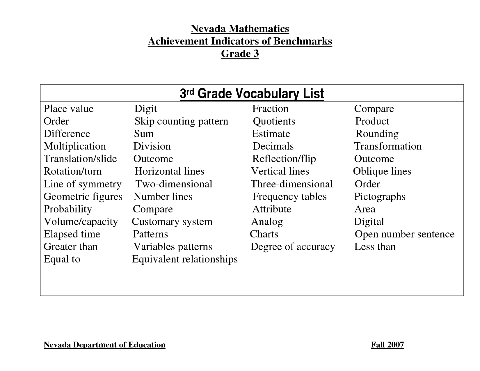 10 Best Images Of 3rd Grade Vocabulary Words Worksheets