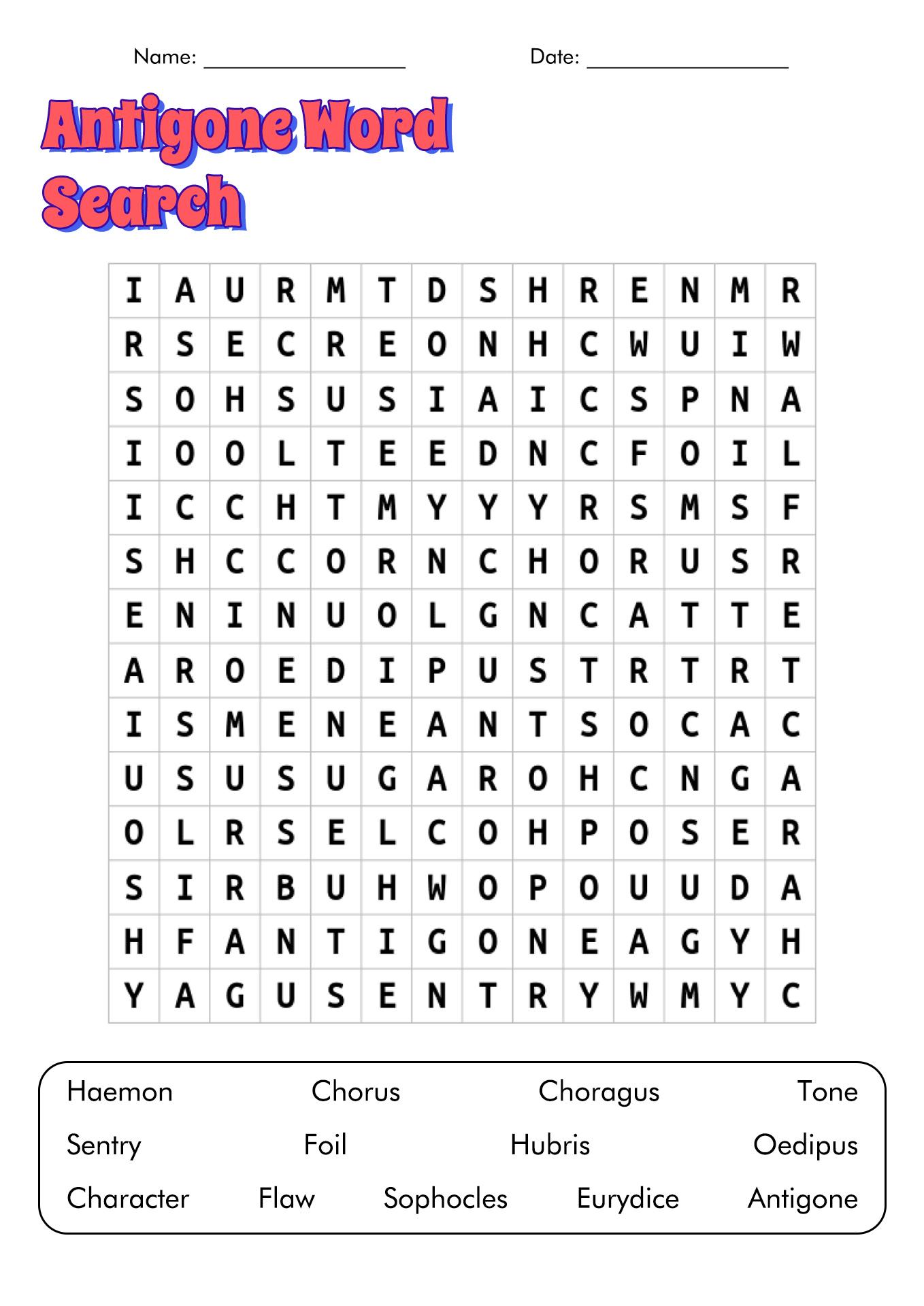 New Deal Essay Questions