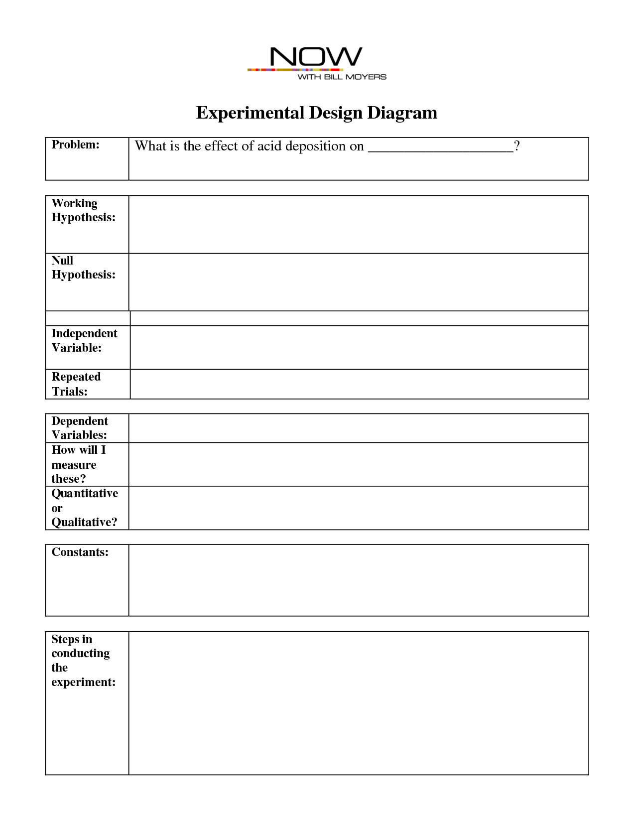 35 Experimental Design Practice Worksheet