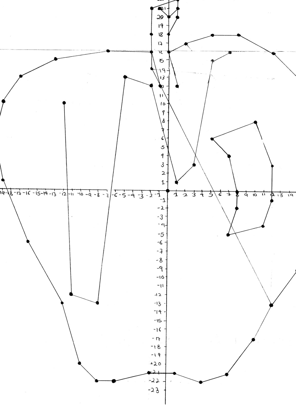 8 Best Images Of Coordinate Math Worksheets