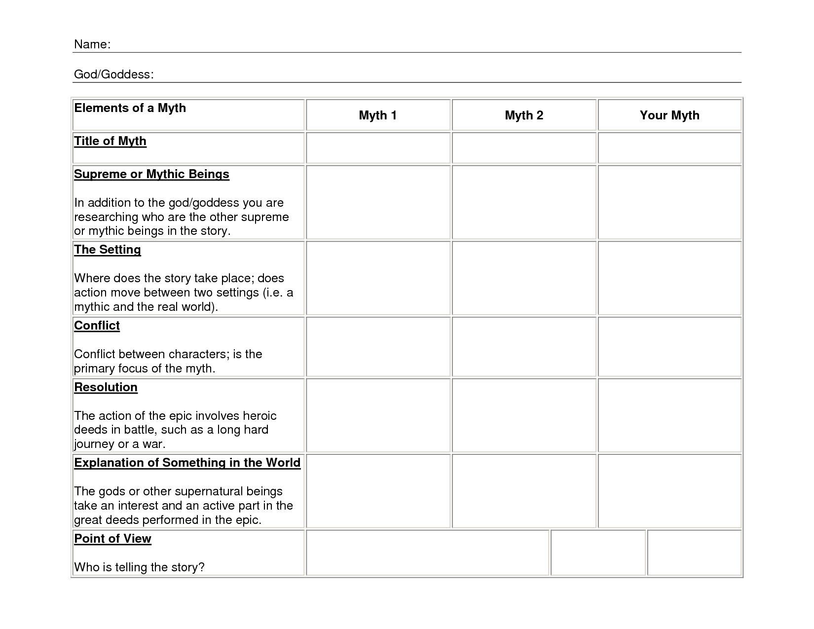 14 Best Images Of Story Events Worksheets