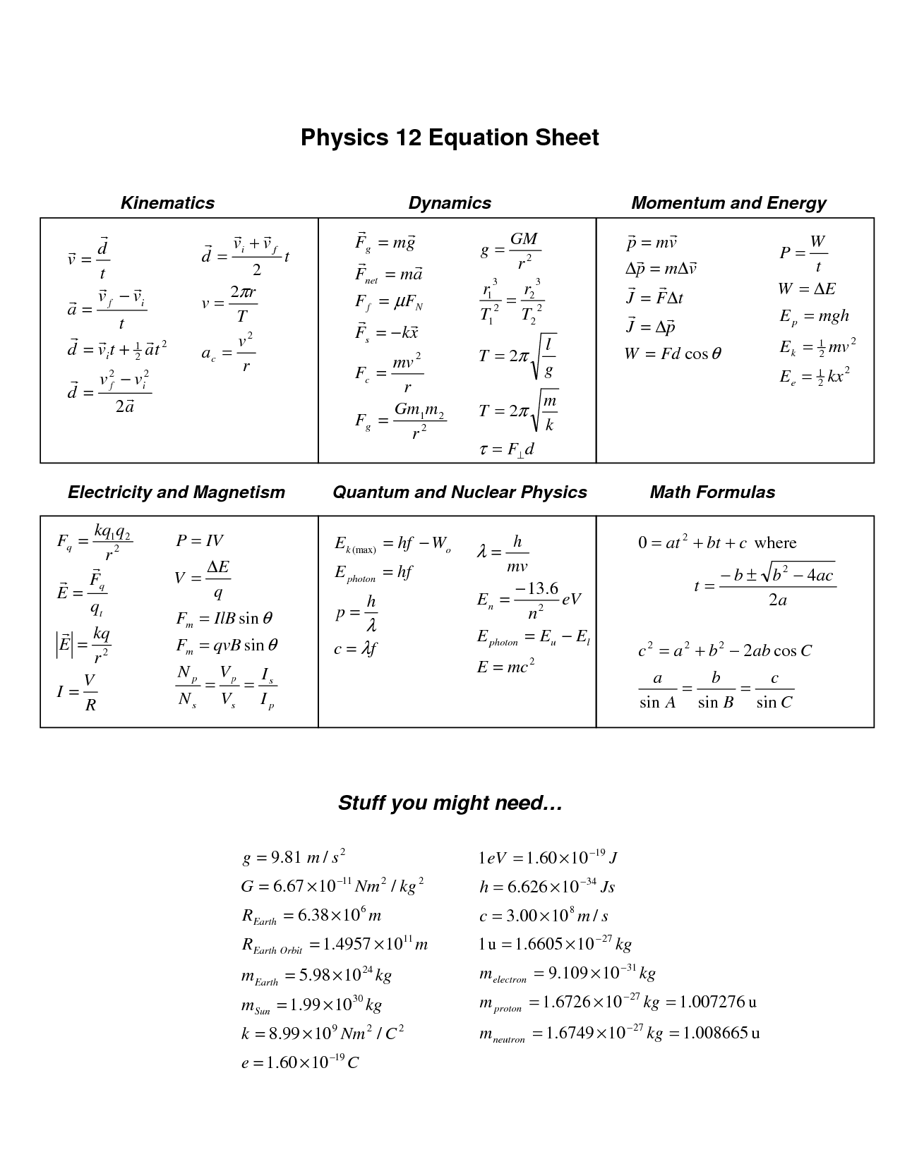 Quantum Mechanics Worksheet Beginner