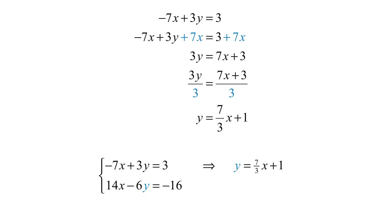 10 Best Images Of Substitution Method Algebra 2 Worksheets