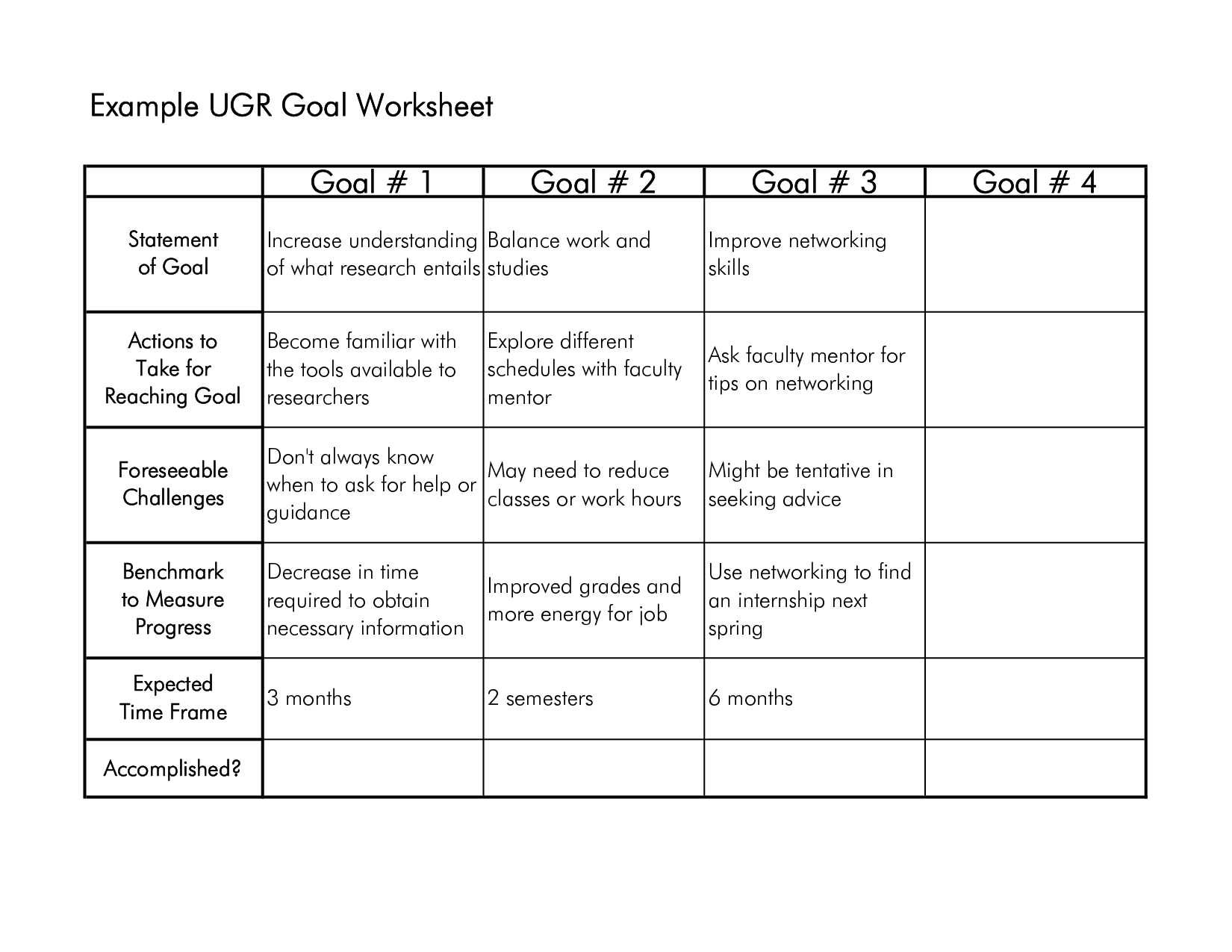 7 Best Images Of Strategic Goal Planning Worksheet
