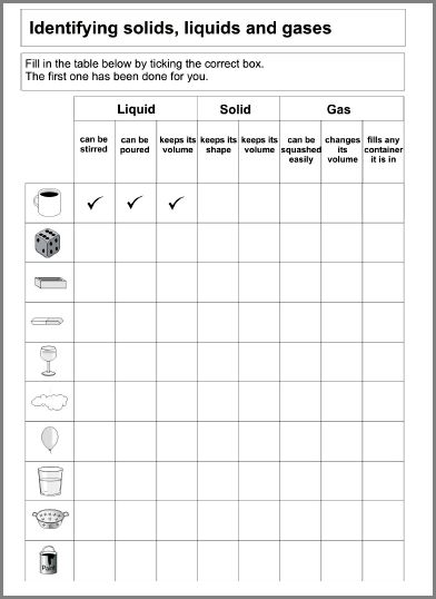 15 Best Images Of Classifying Worksheet Middle School