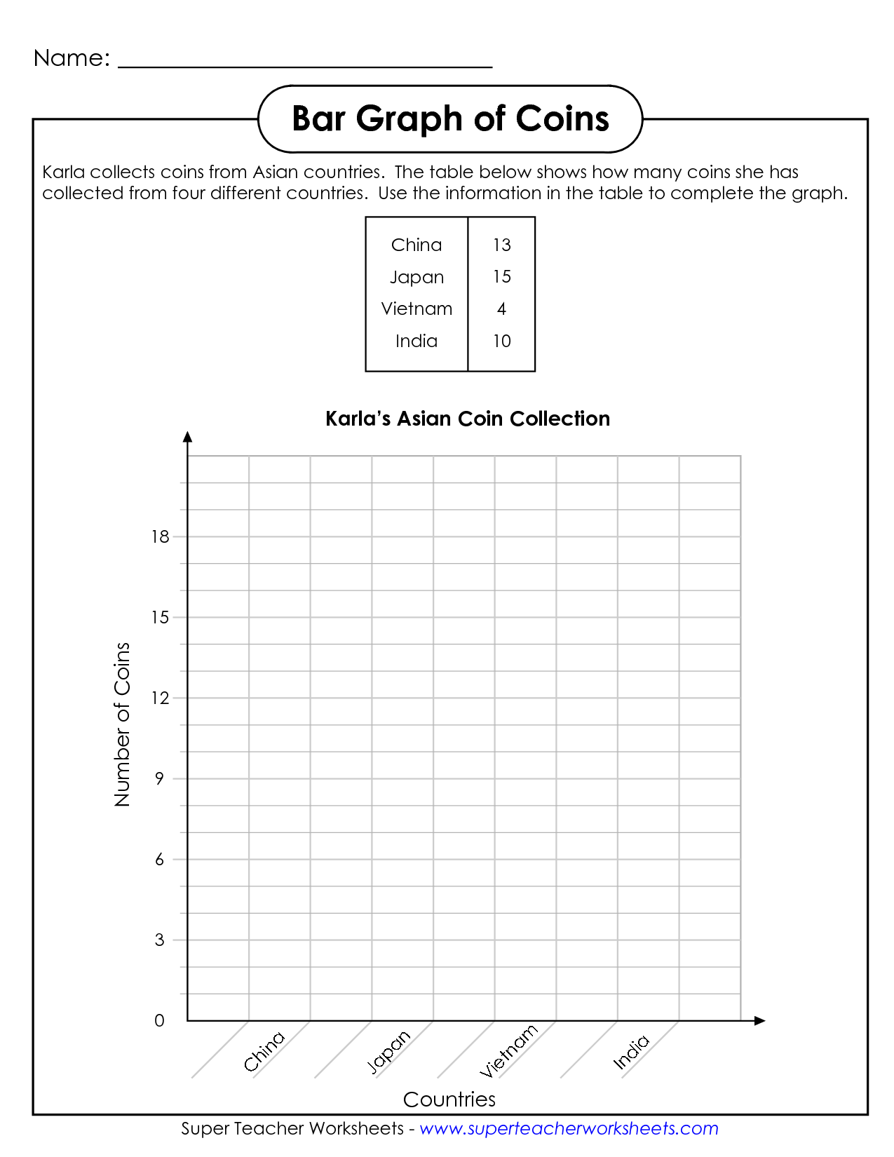 Basic Bar Graph Worksheet