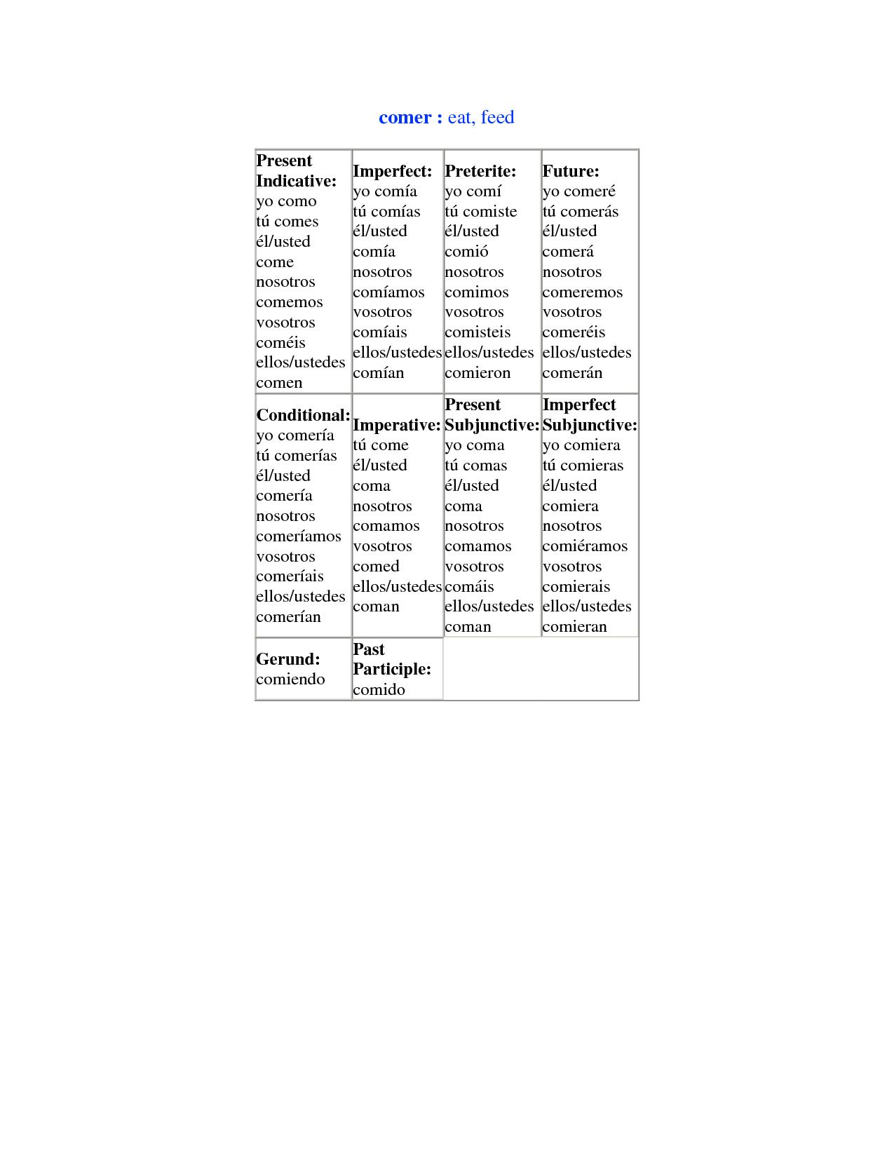 18 Best Images Of Conjugate Regular Verb Worksheets
