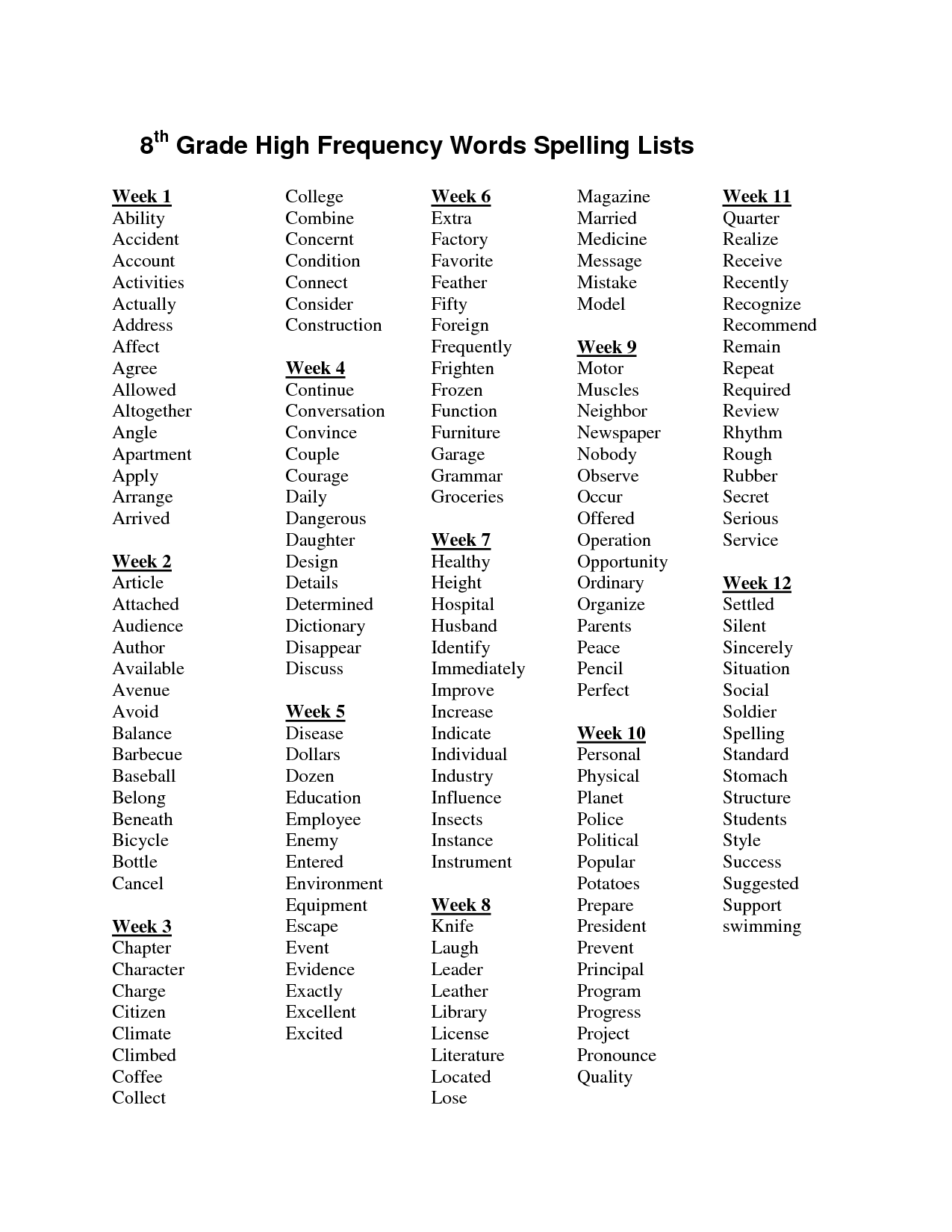 15 Best Images Of College Level Vocabulary Worksheets