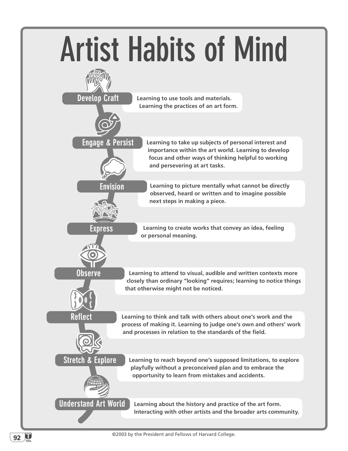 13 Best Images Of Artist Research Worksheet