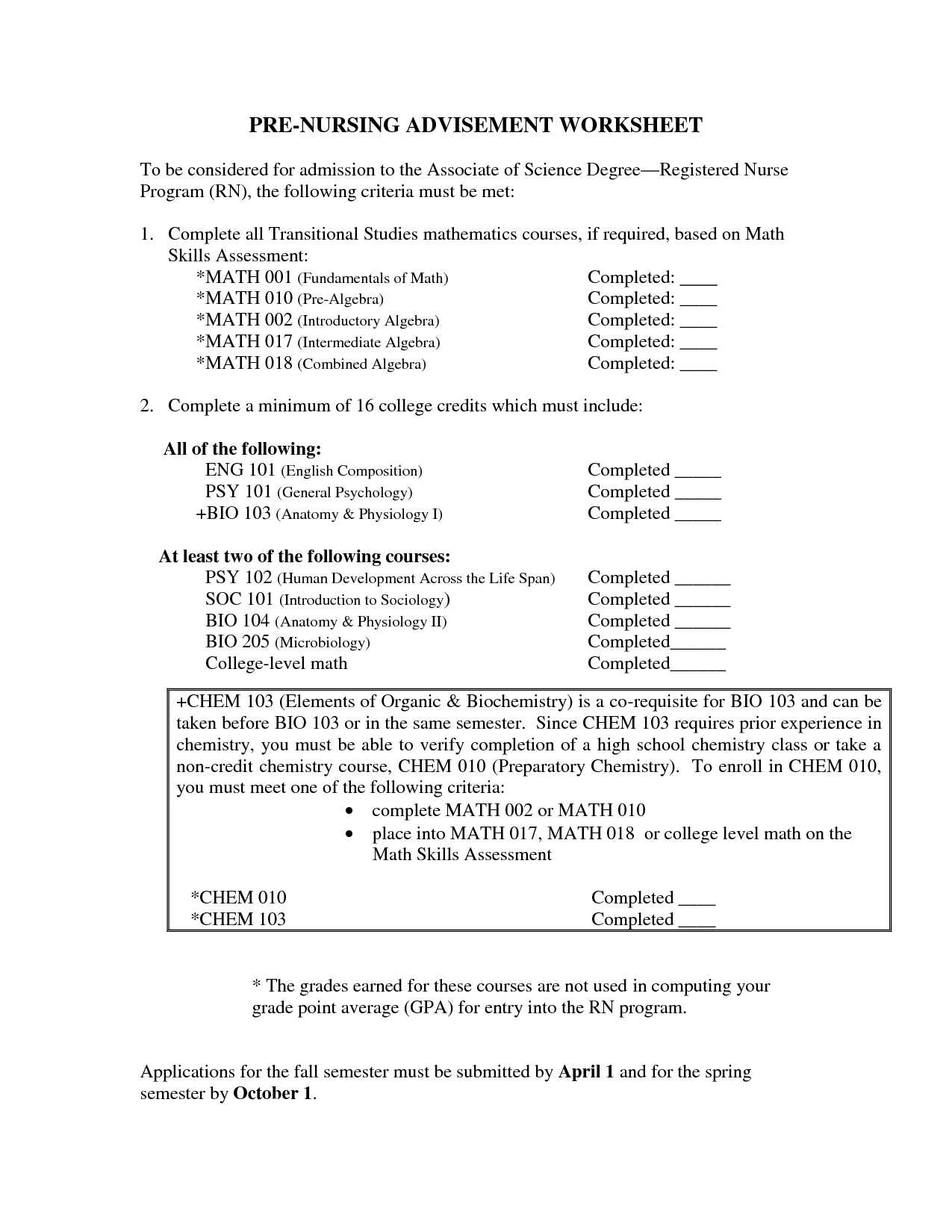 Nursing Thermometer Worksheet