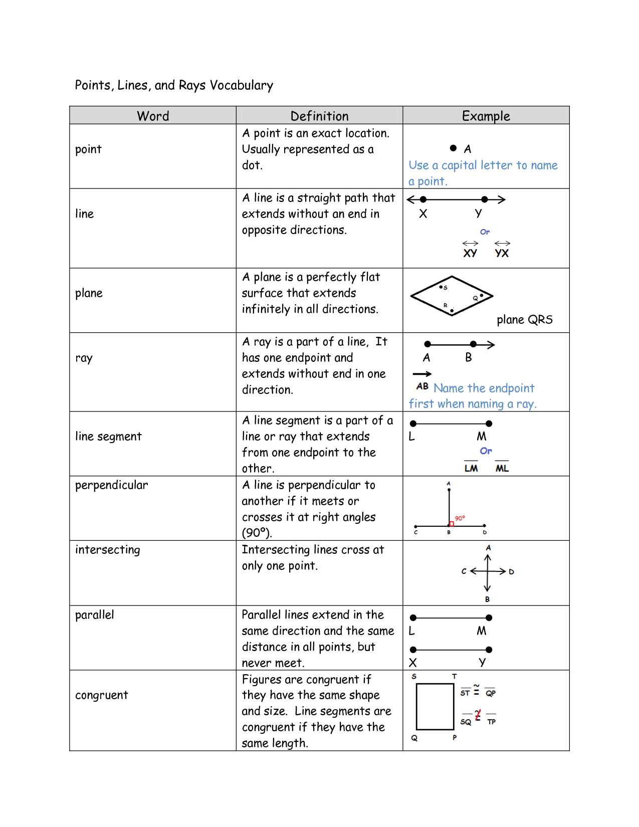 16 Best Images Of Angle Vocabulary Worksheet