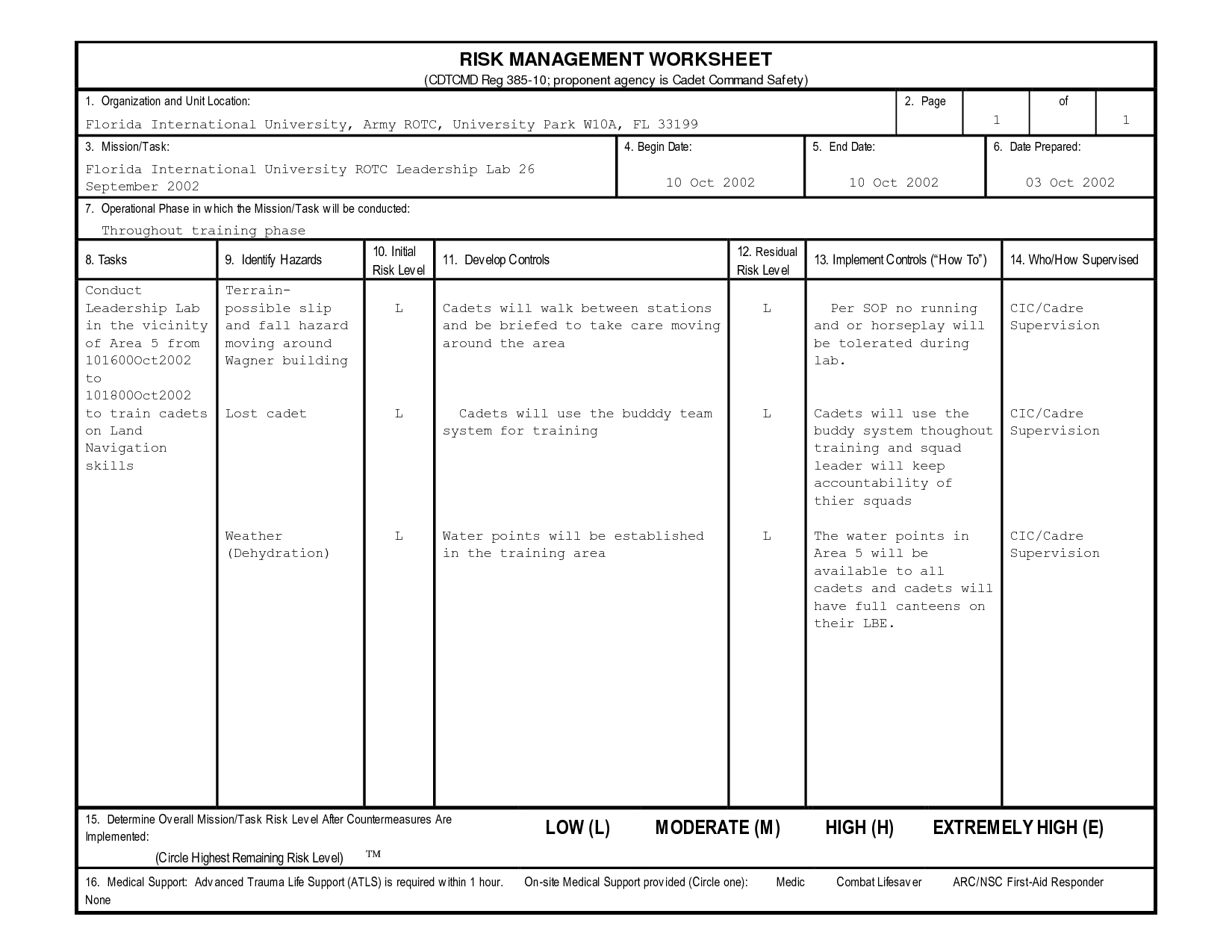 16 Best Images Of Risk Assessment Worksheet