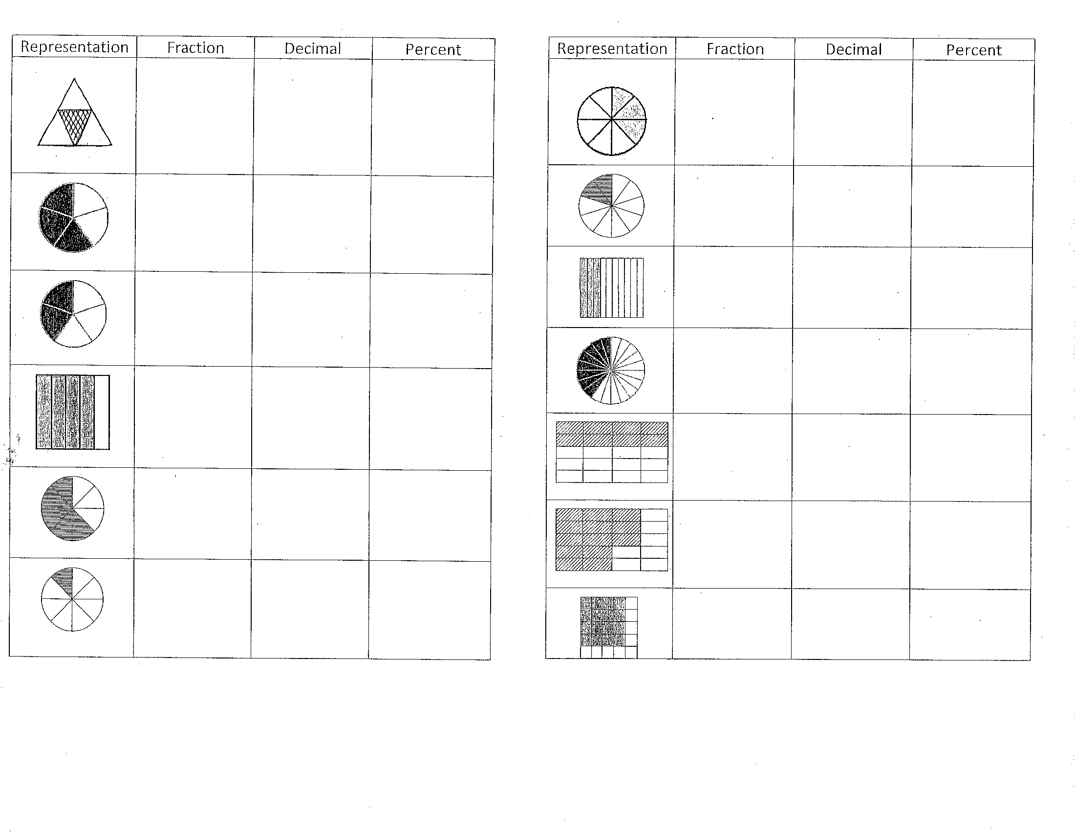 15 Best Images Of Fraction To Decimal To Percent Worksheet