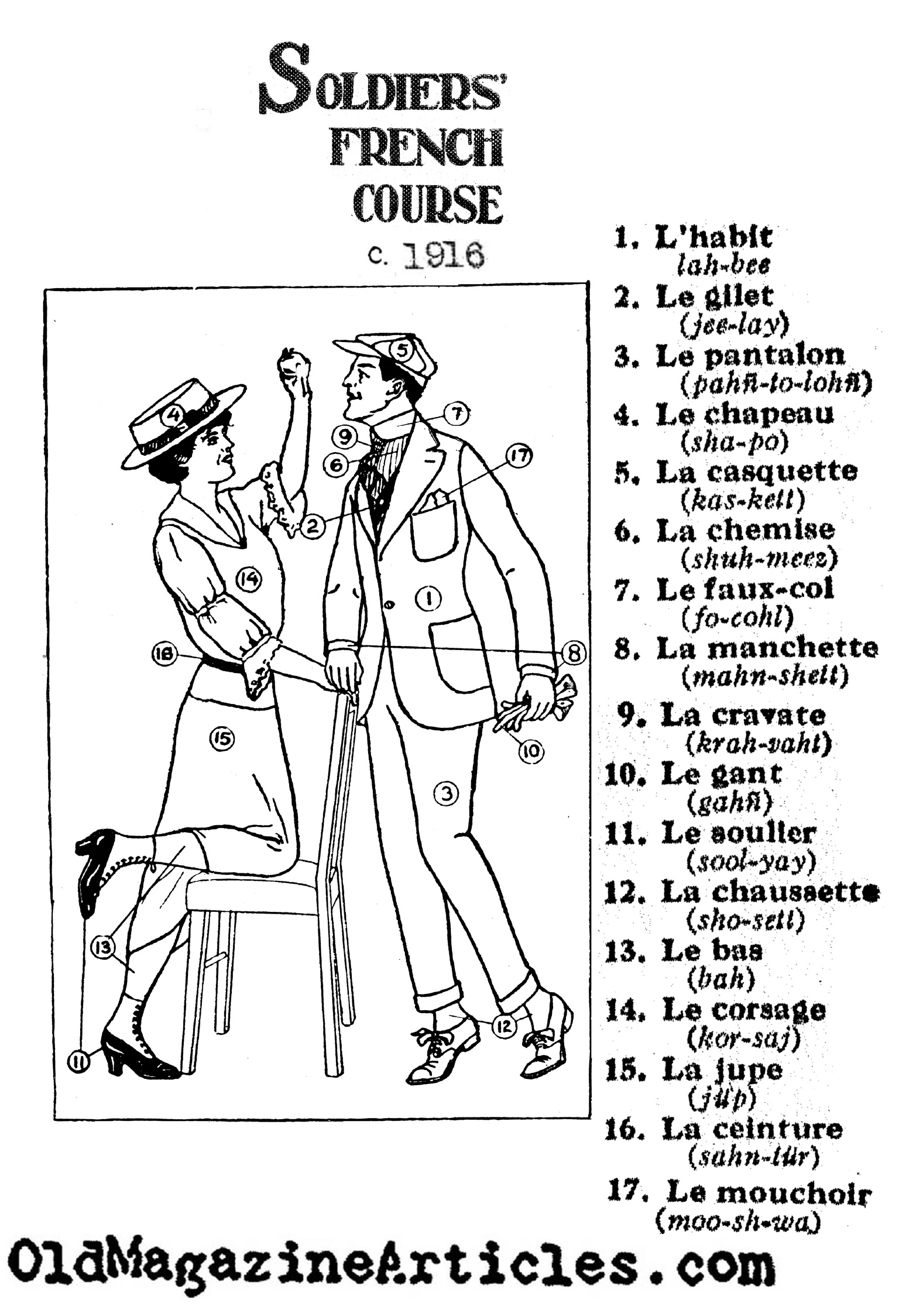 12 Best Images Of French Clothing Vocabulary Worksheet