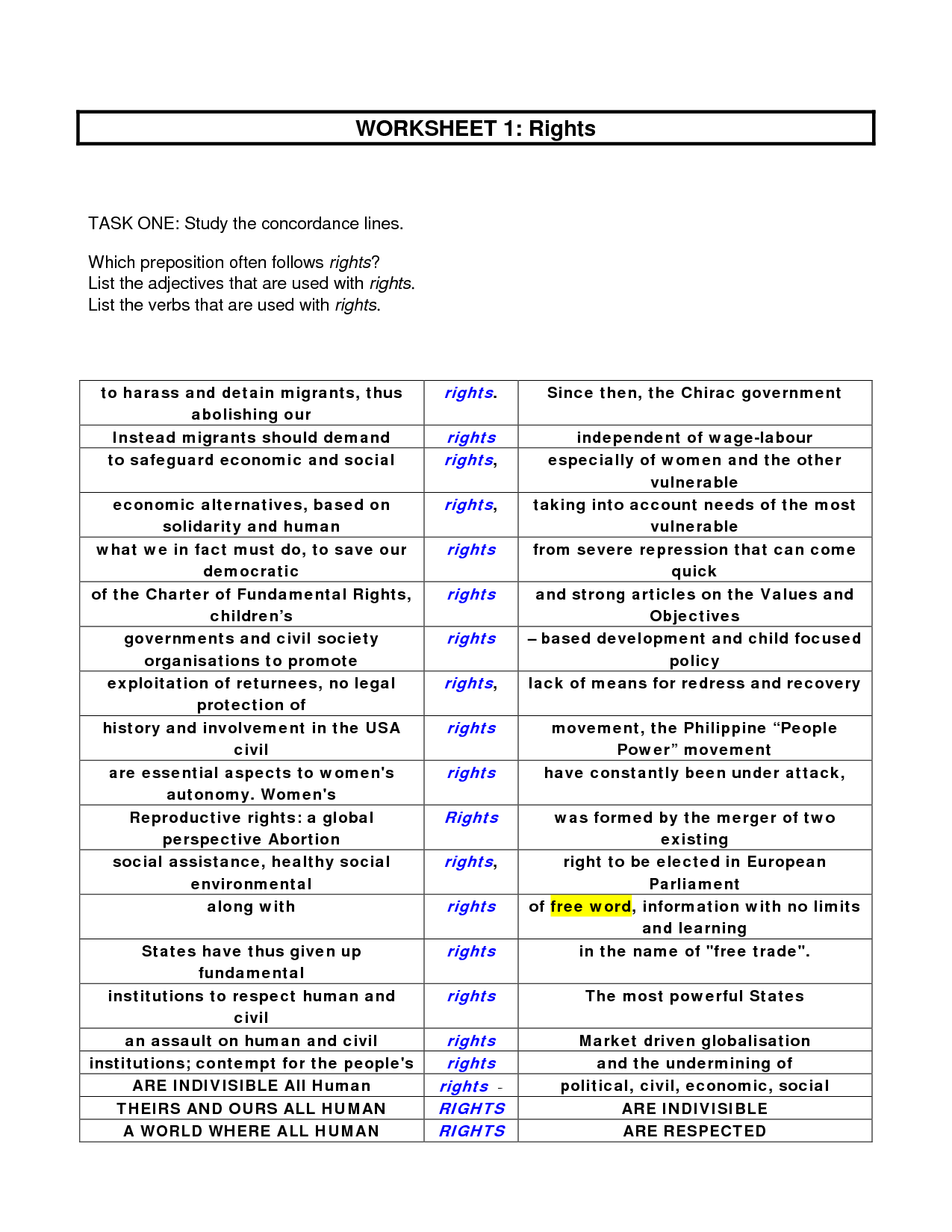Knowing Your Rights Worksheet Answers