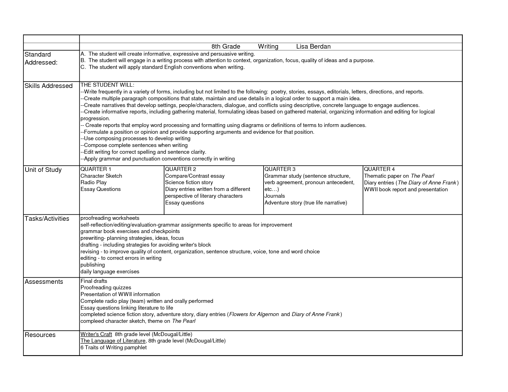 8th Grade Social Stu S Printable Worksheet On New England