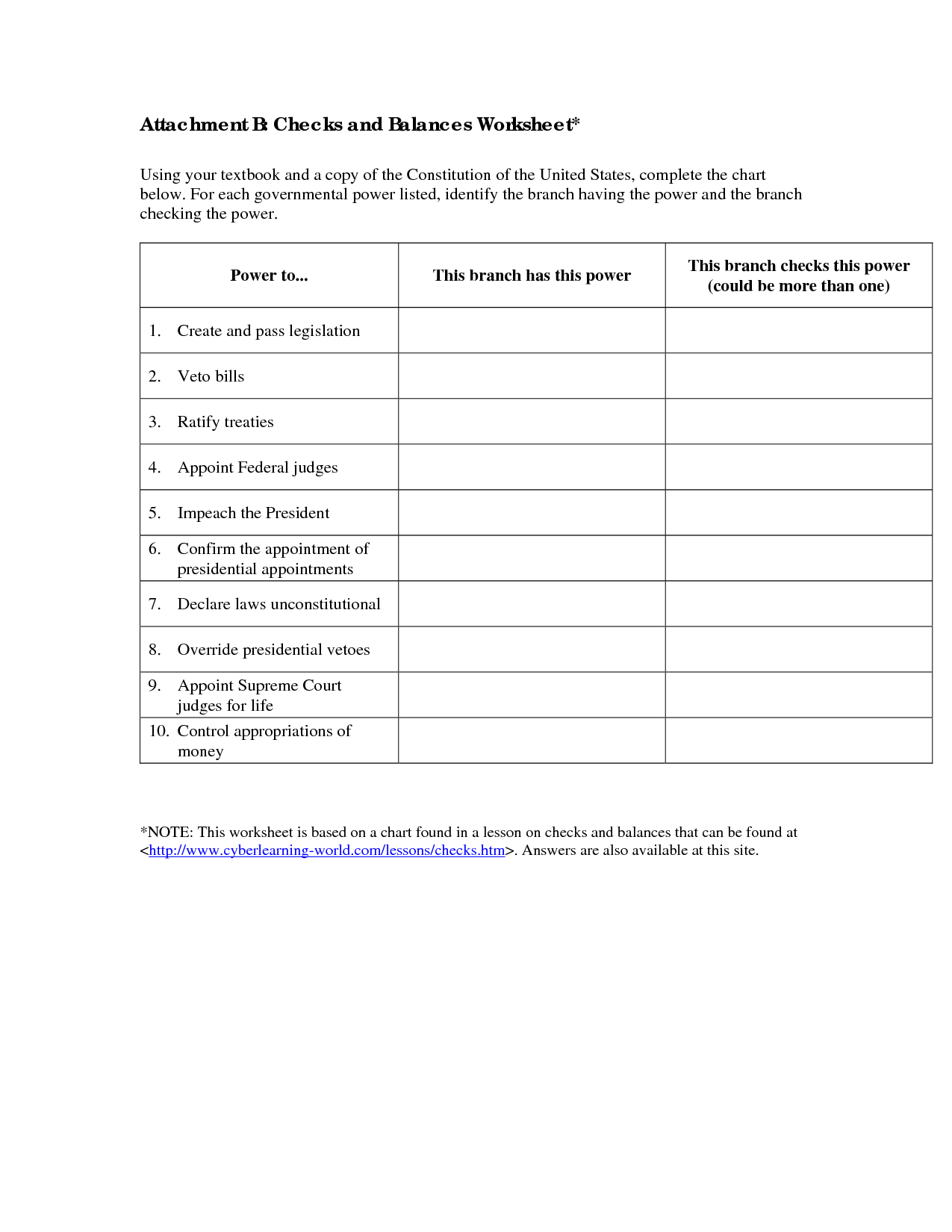 9 Best Images Of Checks And Balances Worksheet