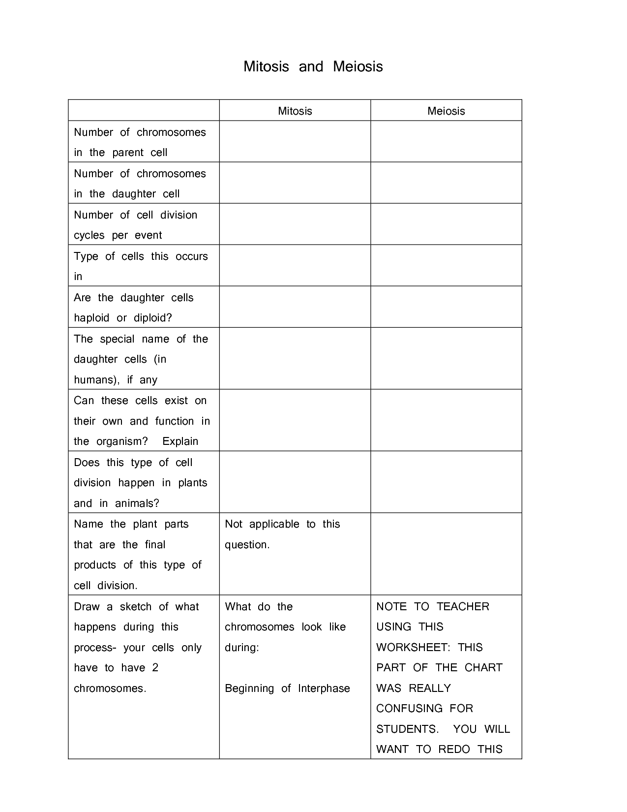 Mitosis And Meiosis Worksheet High School