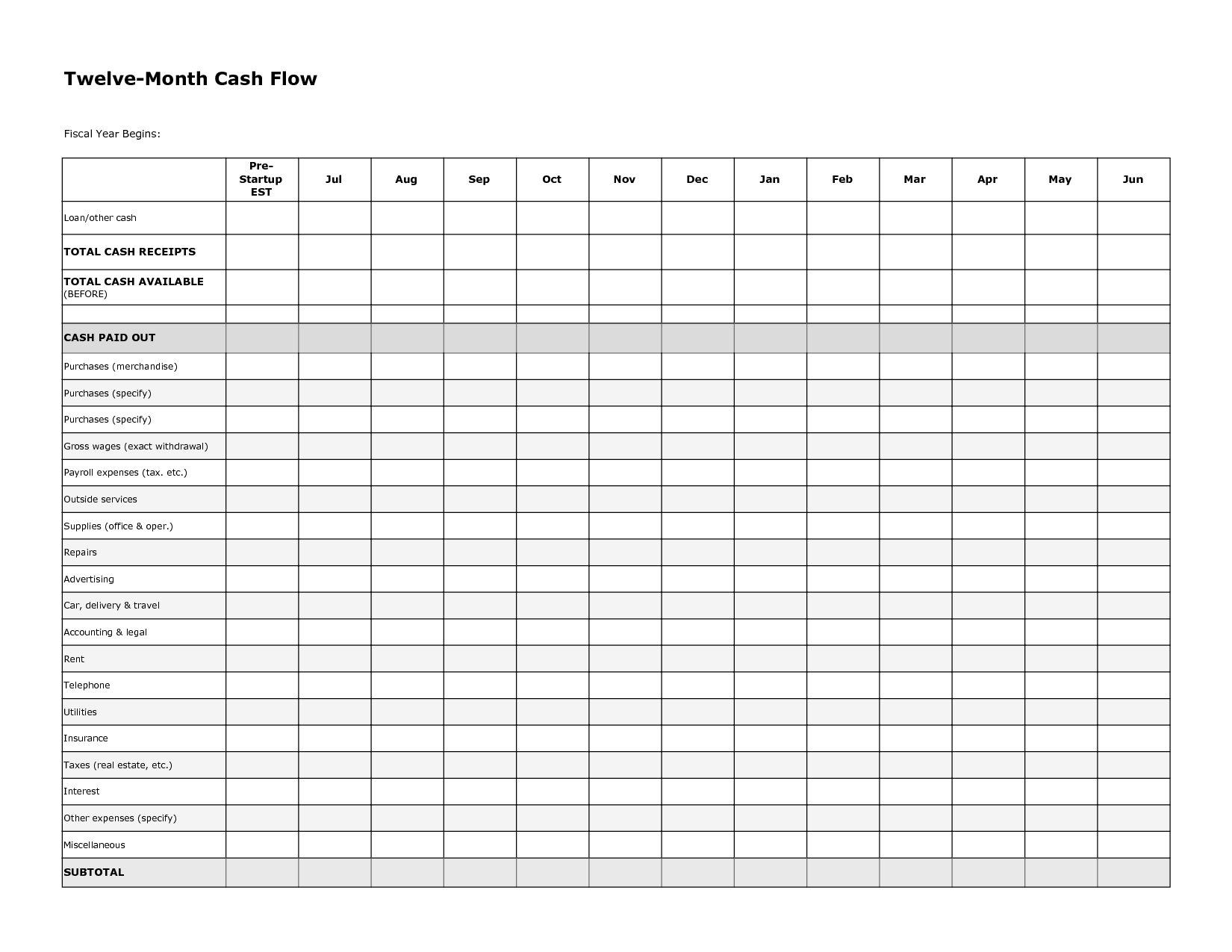 20 Best Images Of Business Budget Worksheet