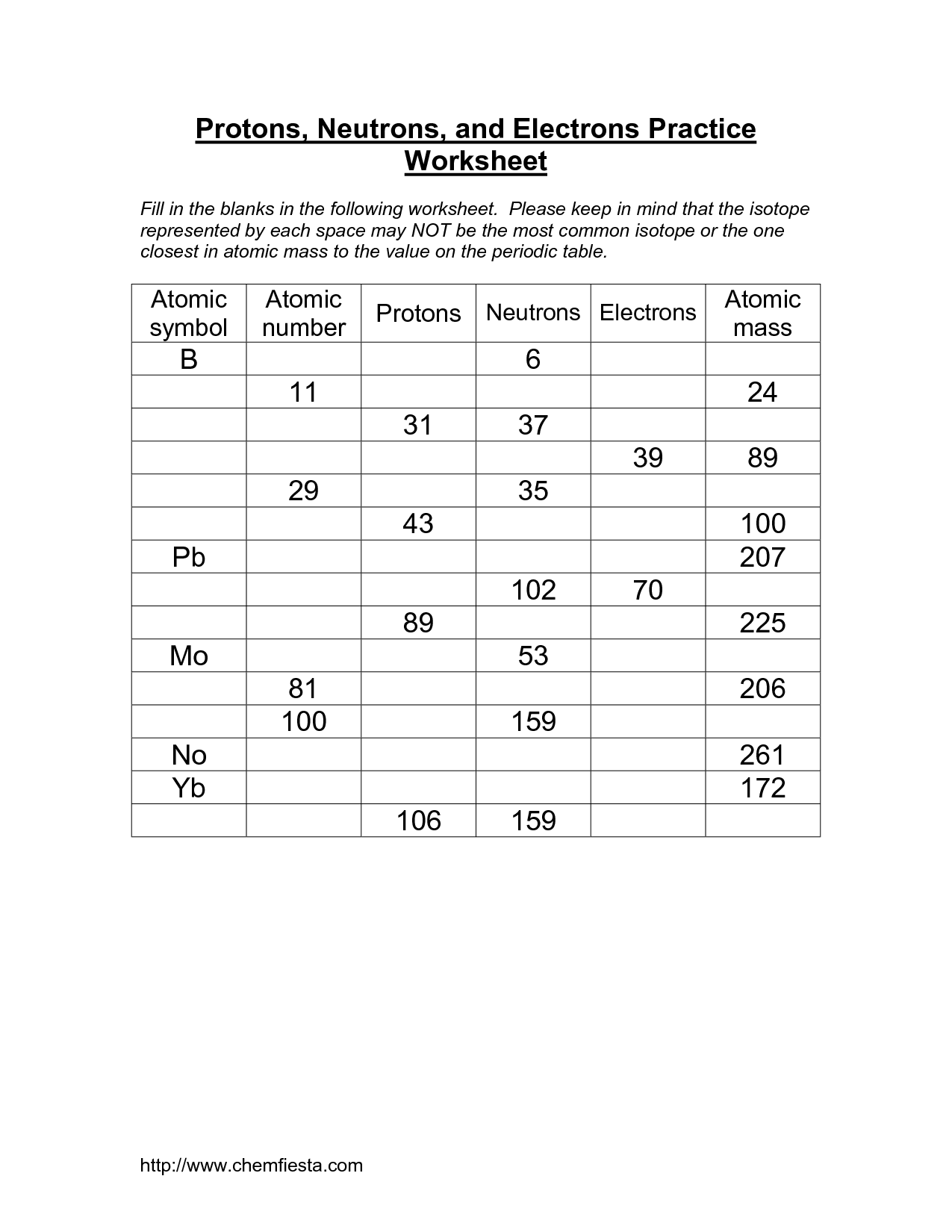 Terrestrial Biomes Chart Worksheet Answers