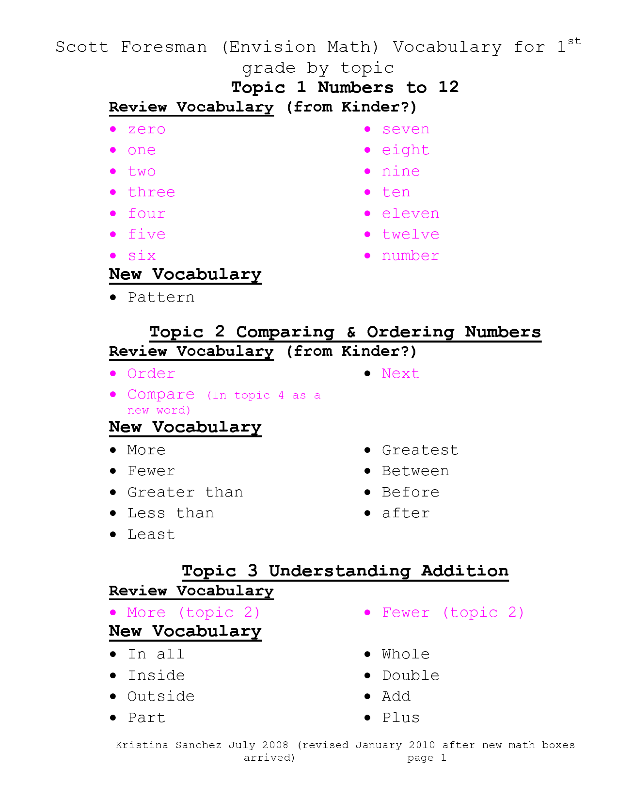 14 Best Images Of Harcourt Math Worksheets Grade 5 Page 20
