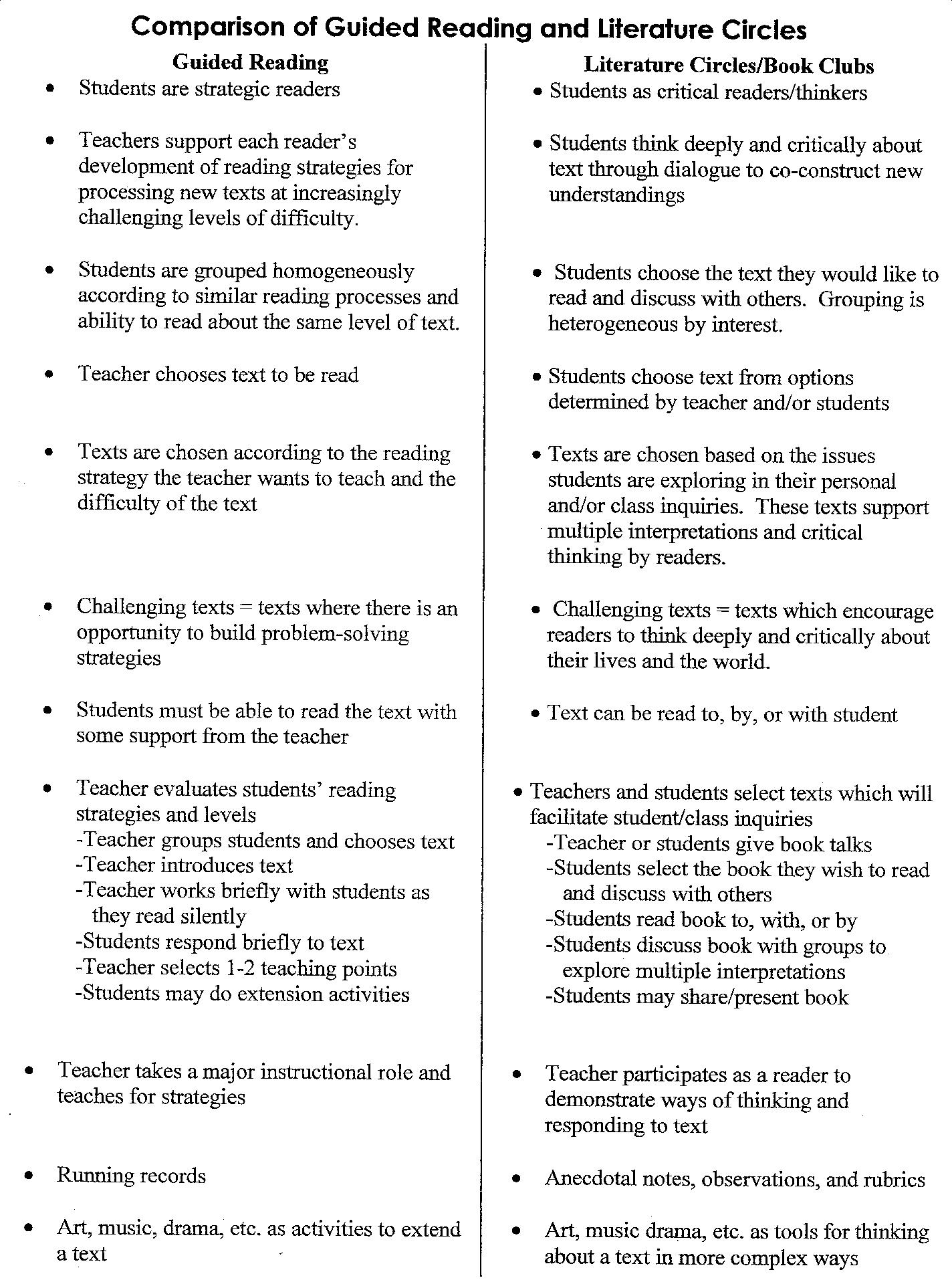12 Best Images Of Literature Circle Worksheets
