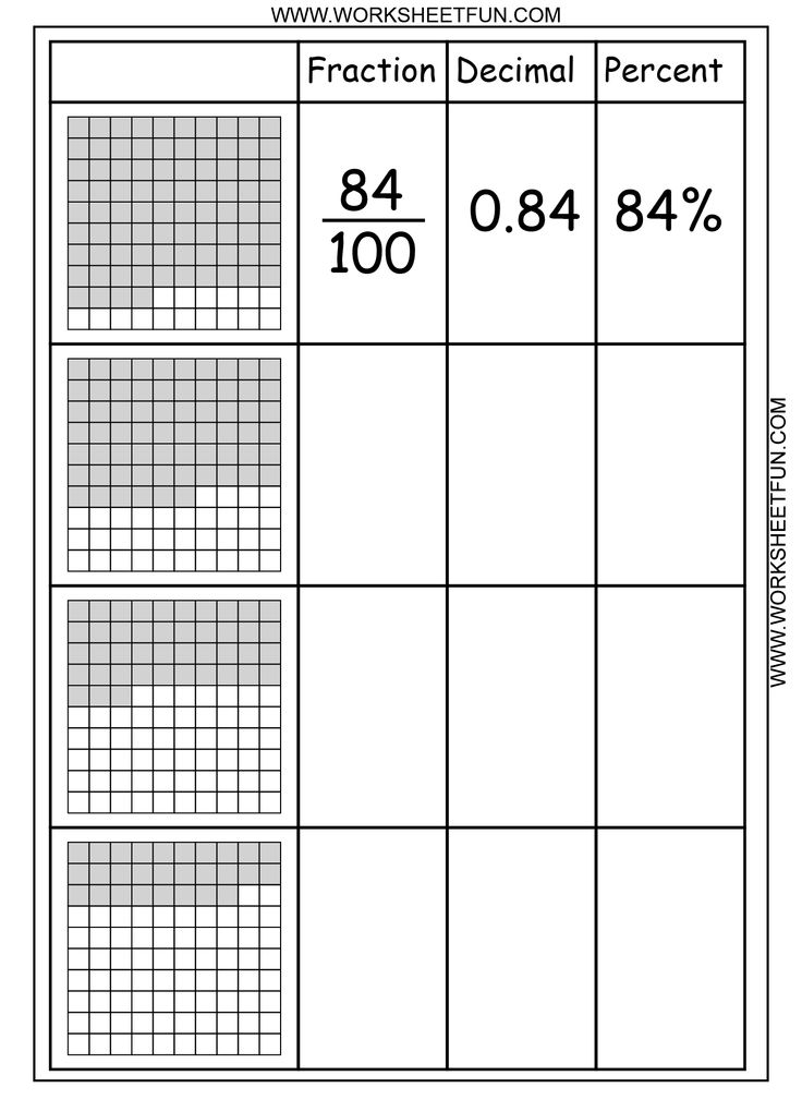 6th Grade Math Fractions Worksheets