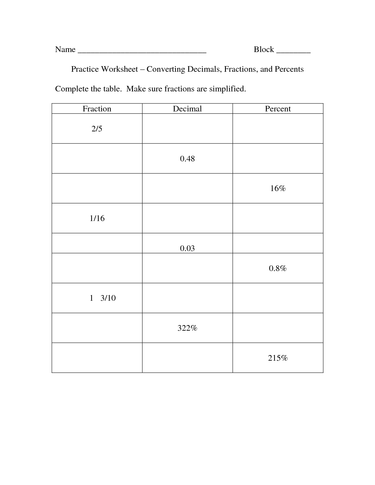 Printable Fraction Decimal Percent Chart