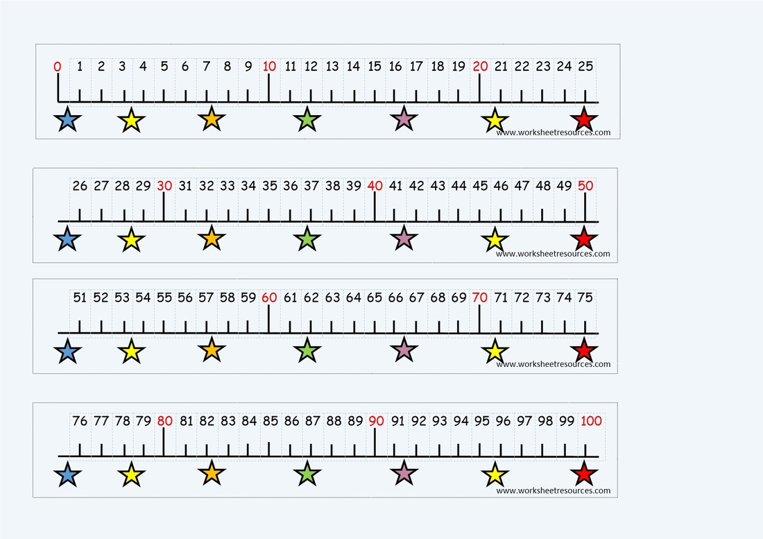 The Best Number Line To 100 Printable