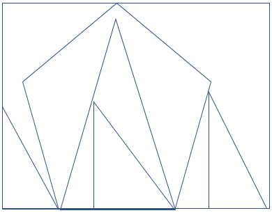 CBSE Class 2 Maths Shapes and spatial understanding Worksheets 3