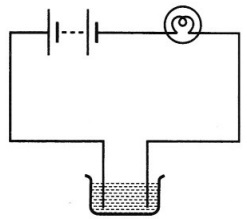 CBSE Class 8 Science Chemical Effects of Electric Current Worksheets 2