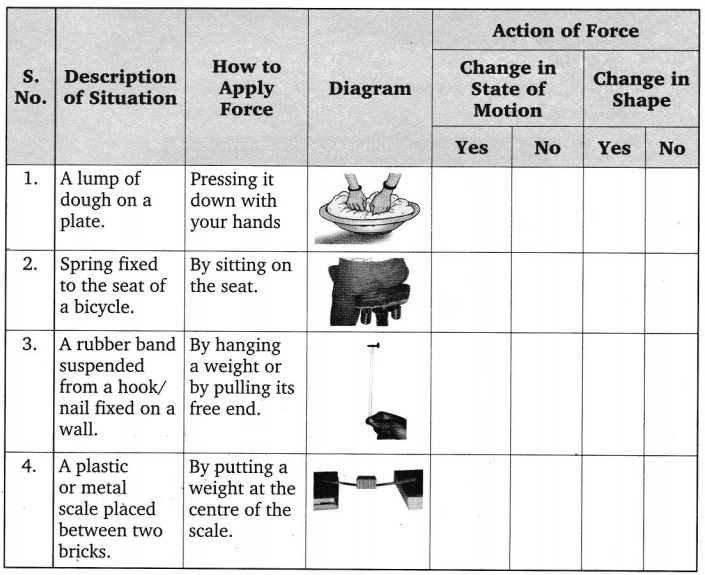 CBSE Class 8 Science Force and Pressure Worksheets 3