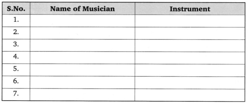 CBSE Class 8 Science Sound Worksheets 2