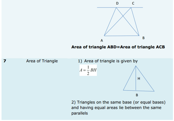 Areas of Parallelograms and Triangles Formulas for Class 9 Q5