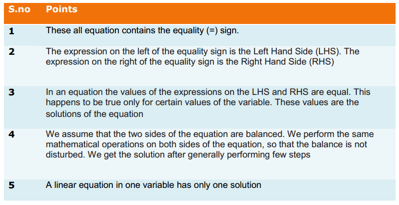 Linear Equations in One Variable Formulas for Class 8 Q2