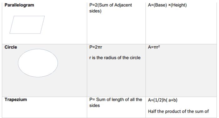 Mensuration Formulas Class 8 Q3