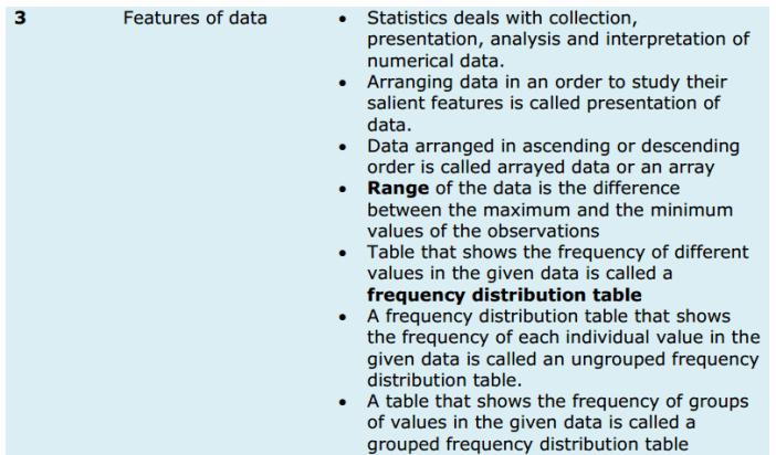 Statistics Formulas for Class 9 Q2