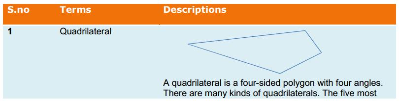 Understanding Quadrilaterals Formulas for Class 8 Q5