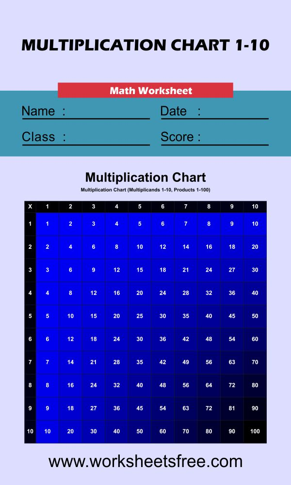 Color Multiplication Chart (Blue) 1-10