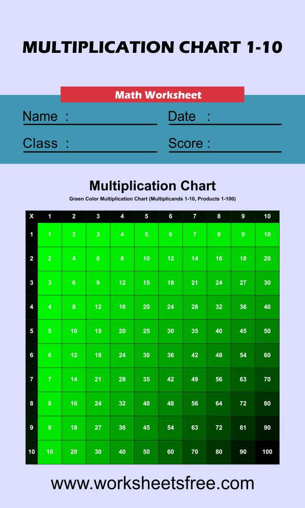 Color Multiplication Chart (Green) 1-10