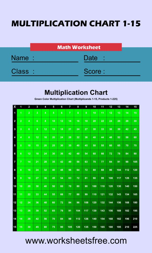 Color Multiplication Chart (Green) 1-15