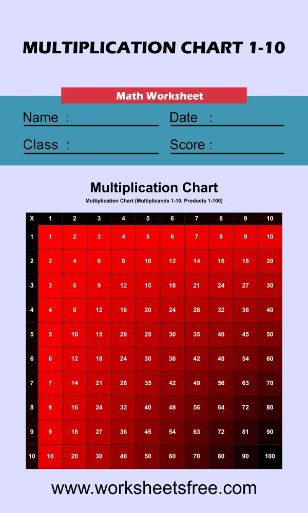 Color Multiplication Chart (Red) 1-10