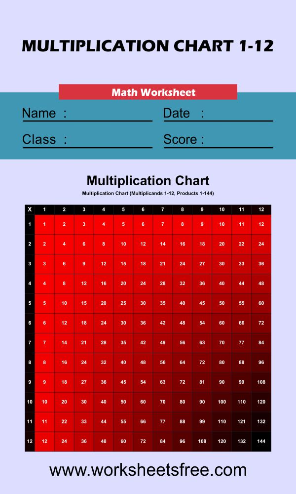 Color Multiplication Chart (Red) 1-12