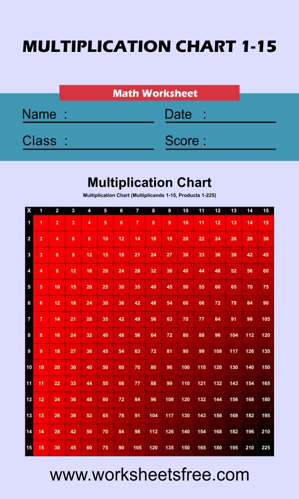 Color Multiplication Chart (Red) 1-15