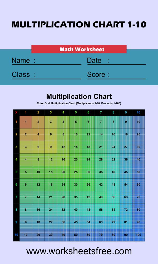 Colored Grid Multiplication Chart 1-10