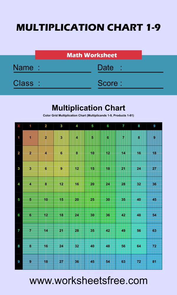 Colored Grid Multiplication Chart 1-9