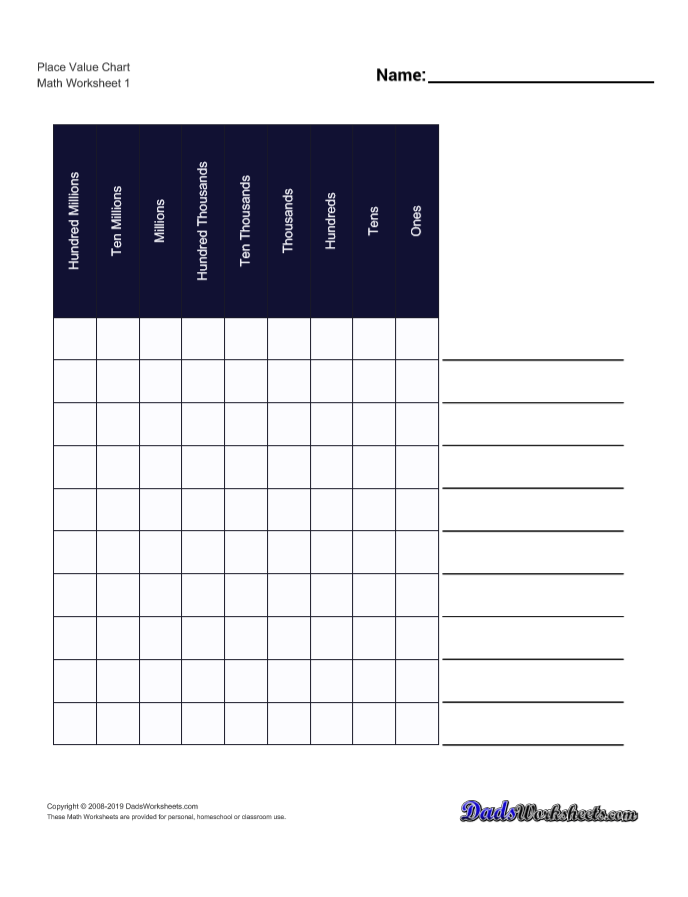 Download Printable Place Value Chart