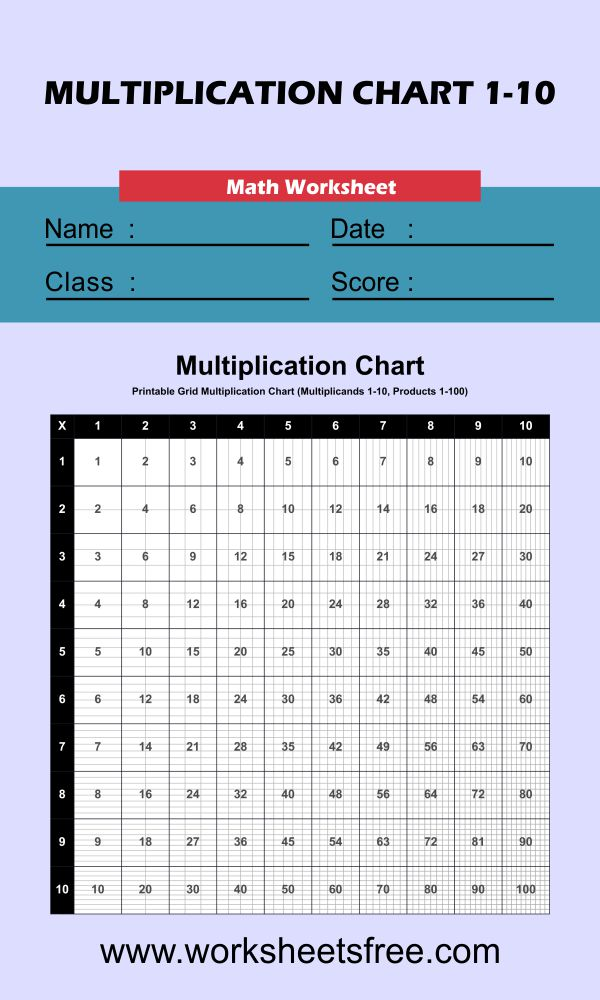Grid-Multiplication-Chart-1-10