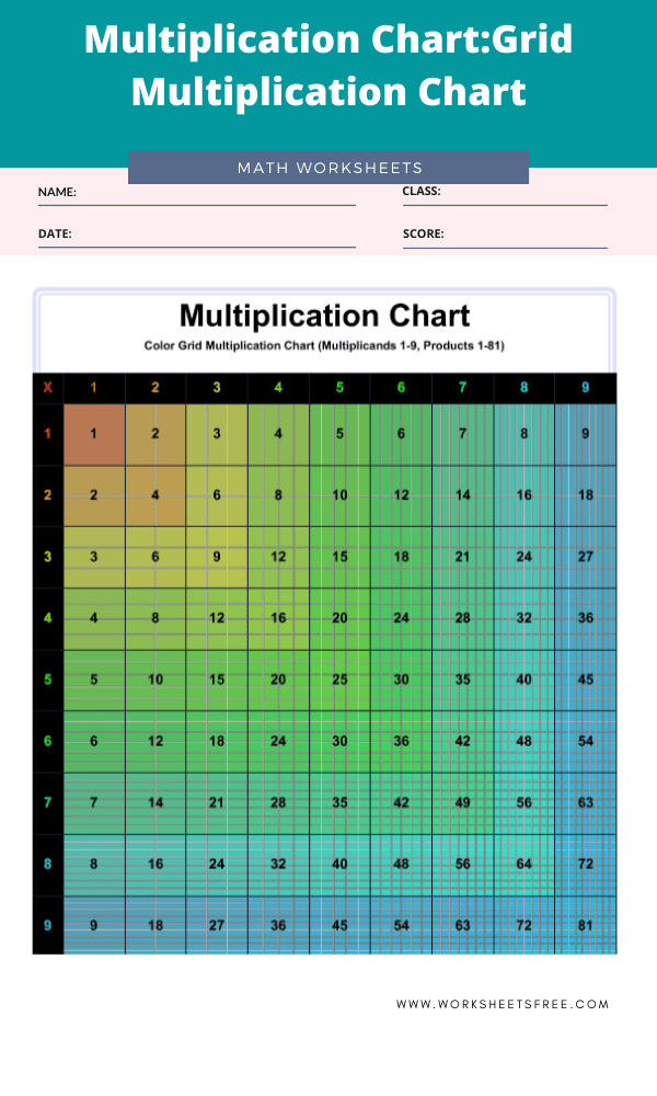 Multiplication Chart Grid Multiplication Chart 1-9