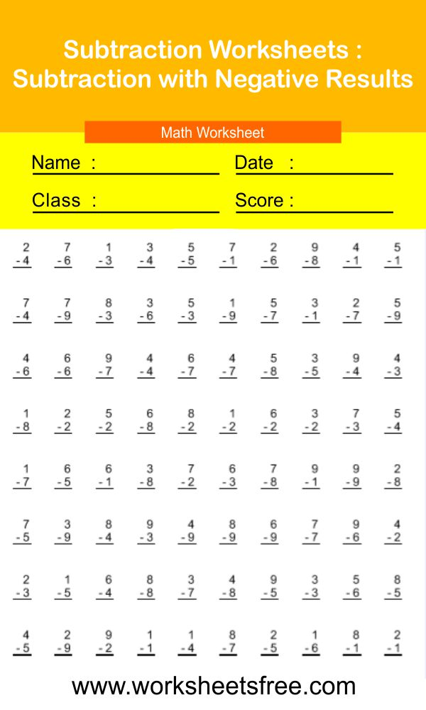 Subtraction Worksheets-Subtraction with Negative Results
